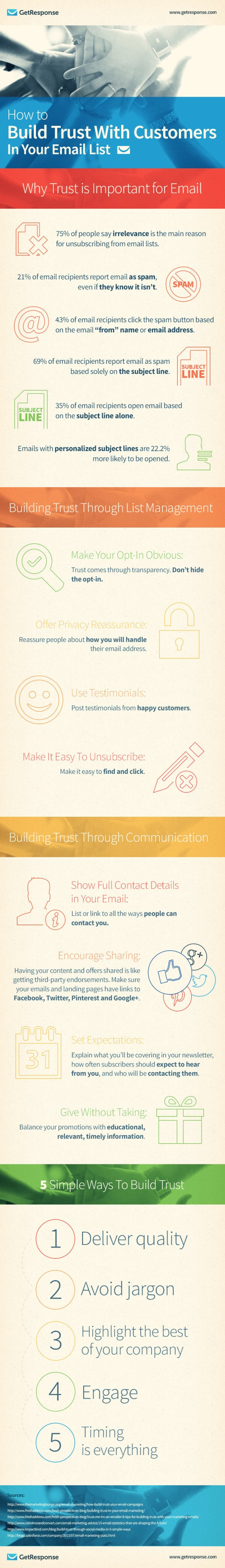 How-to-Build-Trust-with-Customers-in-Your-Email-List-600x4164